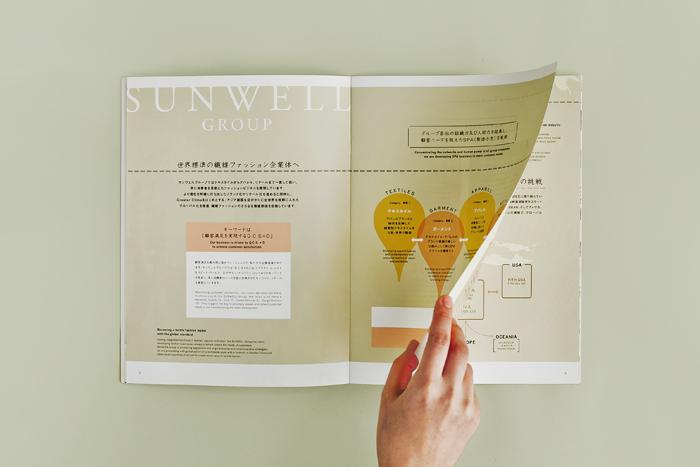 sunwell15_10